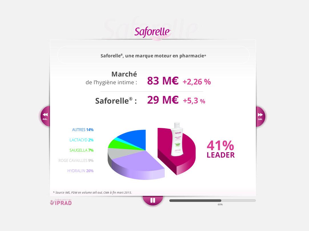 SAFORELLE_03
